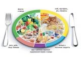 Загородный клуб Усадьба - иконка «питание» в Гари